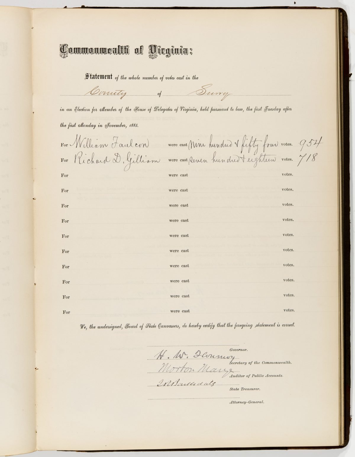 1885 Election Returns for Surry County