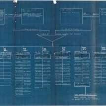 Sorrells Family Tree