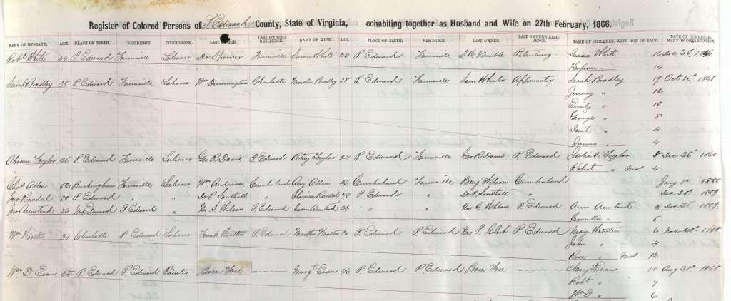 Cohabitation Register from Prince Edward County