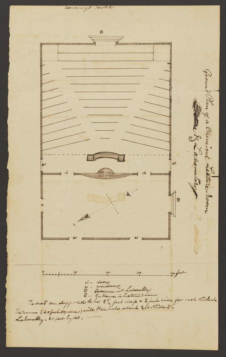 Ground Plan of a Chemical Lecture-room & Laboratory