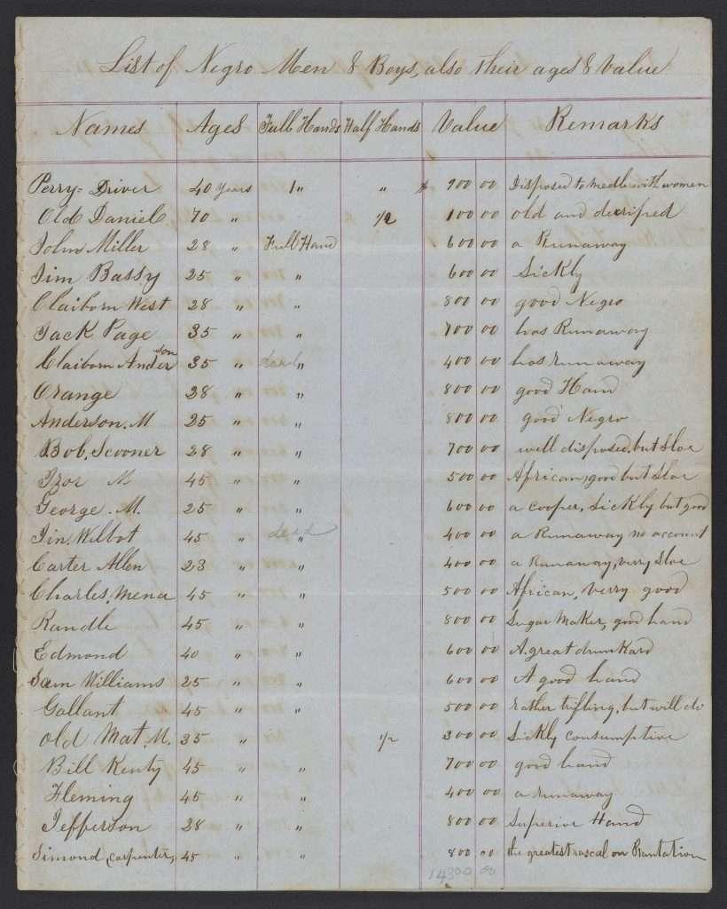 List of Negro Men & Boys