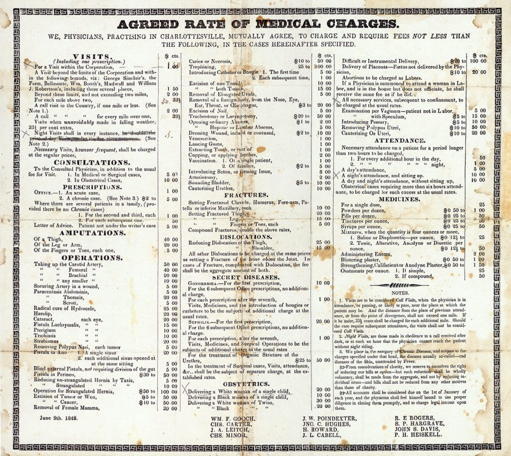 Agreed Rate of Medical Charges.