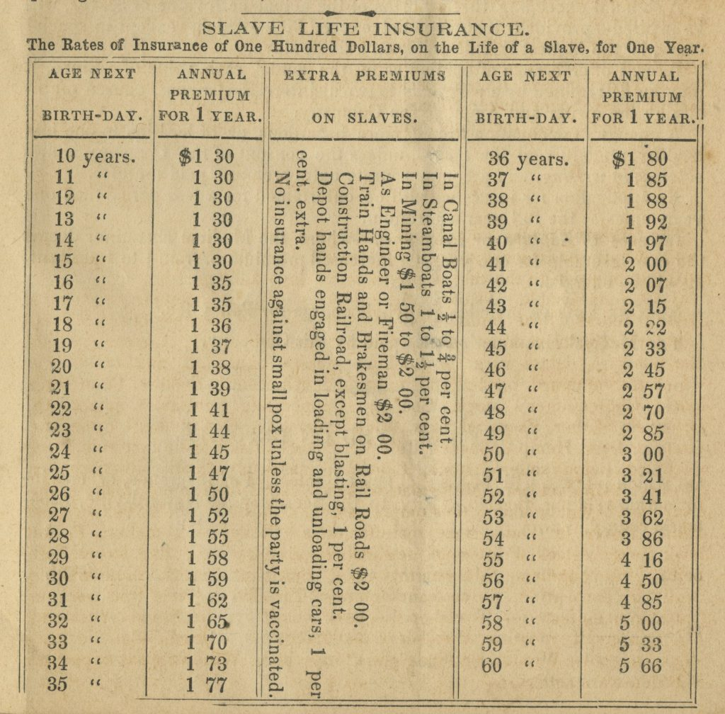 Slave Life Insurance Rates