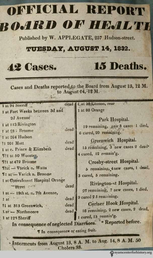 1832 Cholera Epidemic