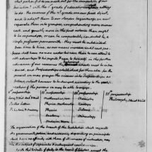 Letter from Thomas Jefferson to Peter Carr (September 7