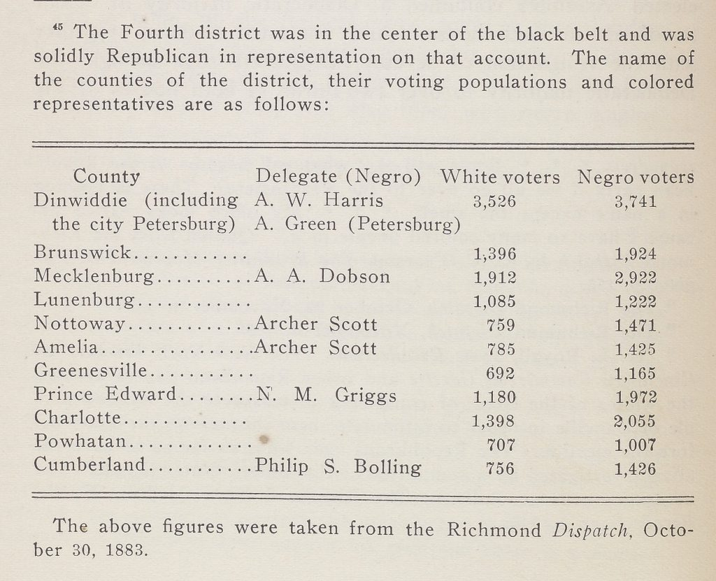 African American Delegates Elected from the Fourth District in 1883