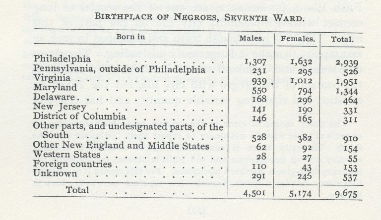 Birthplace of Negroes