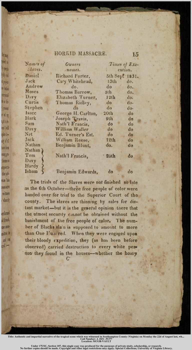 Partial List of Slaves Executed for the Nat Turner Uprising
