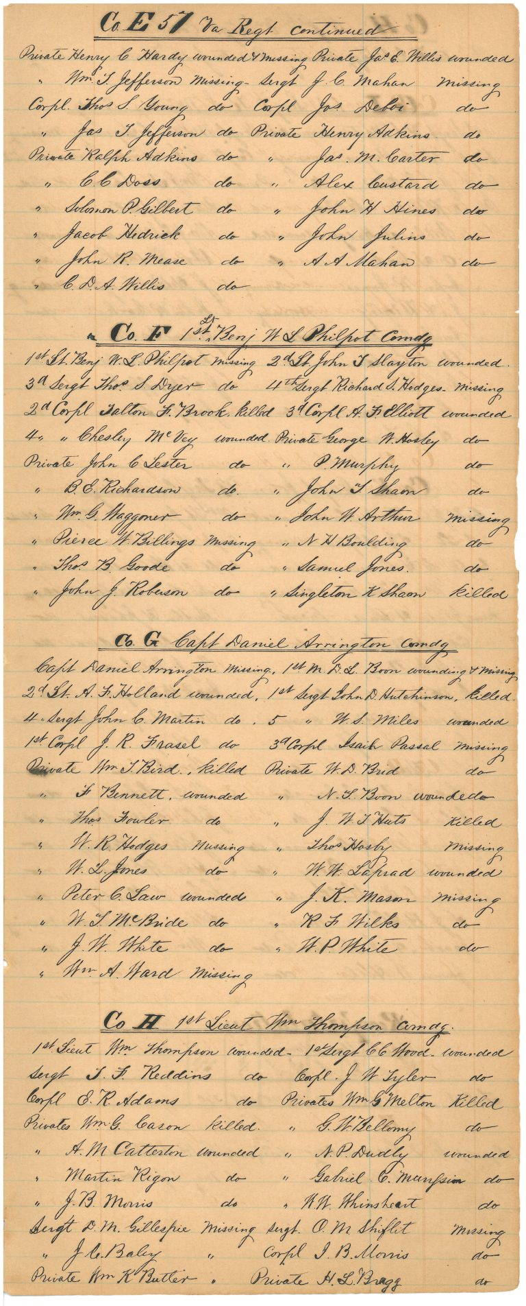 Partial List of Casualties at Pickett's Charge